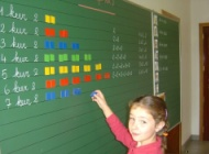 1st grade multiplication activities